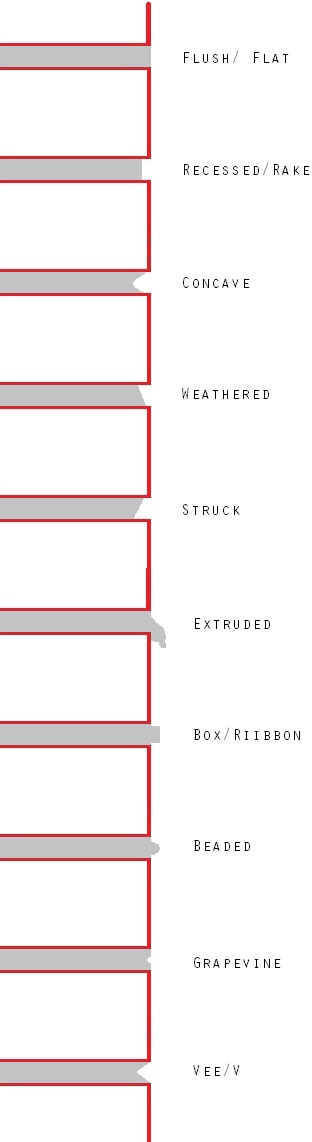 Tuckpointing styles mortar joint options atek tuckpointing for Brick types and styles